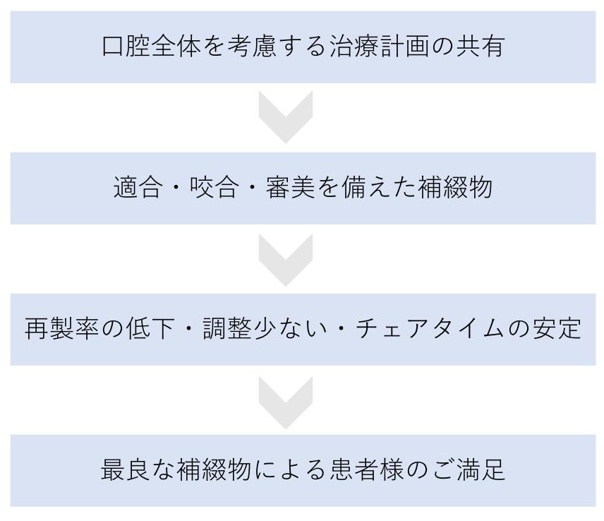 giko01